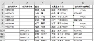 エクセルによる名寄せ手順 会員番号Bの追加2/4