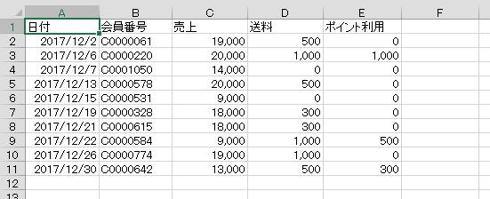 テーブル設定 1.テーブルを設定する範囲内のセルを選択