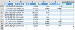 テーブル操作:計算式の作成 2.自動的に範囲拡大