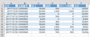テーブル操作:計算式の作成 4.自動的に全行に計算式が入力